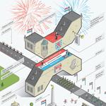 Luxembourg 2017 en chiffres : Téléchargez les 14 infographies signées Human Made