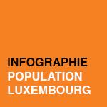 [Stratégie] Tout savoir sur la composition de la population avant de lancer votre campagne de publicité au Luxembourg