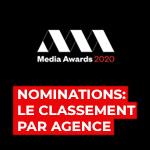 Nominations Media Awards 2020: le classement par agence