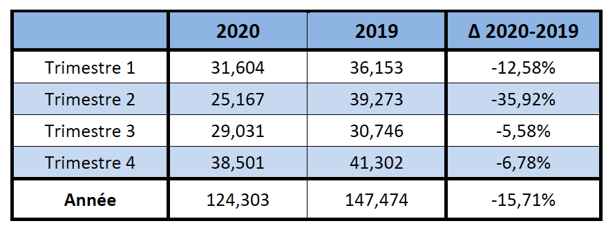 Luxembourg Ad Report 2020